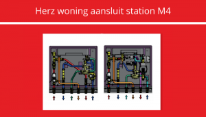 herz woning aansluit station